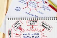 Prodaja i upravljanje web trgovinom i marketing usluge